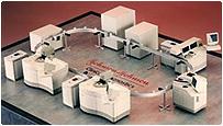 Factory Models