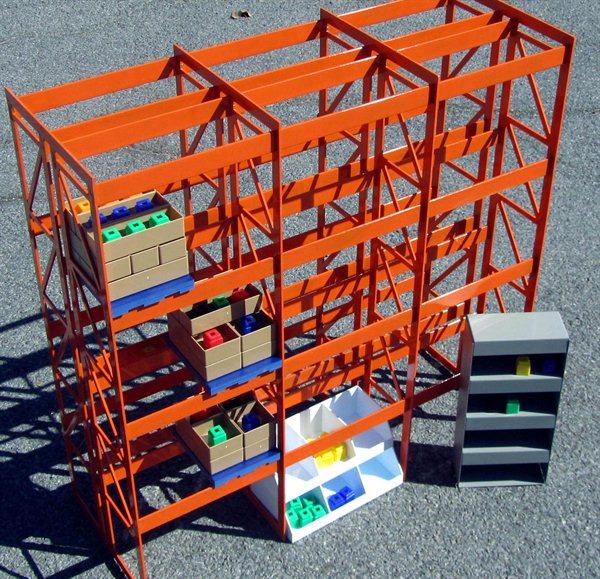 Industrial Training Model