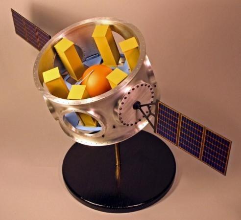 Propulsion Model