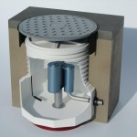 Turbine Sump Pump Model